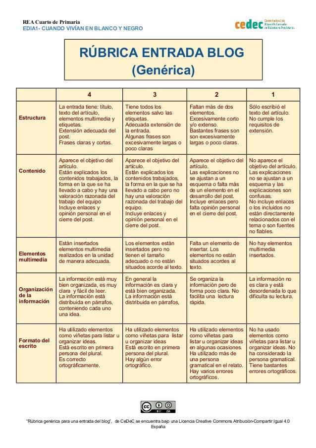 REA Cuarto de Primaria  EDIA1- CUANDO VIVÍAN EN BLANCO Y NEGRO  RÚBRICA ENTRADA BLOG  (Genérica)  4 3 2 1  Estructura  La ...