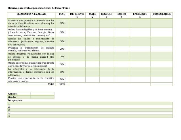 RúbricaparaevaluarpresentacionesdePowerPoint. ELEMENTOS A EVALUAR PESO DEFICIENTE 1 MALO 2 REGULAR 3 BUENO 4 EXCELENTE 5 C...