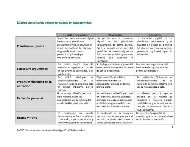 Rúbrica de valoración del Reto final EduNarraMooc Slide 2