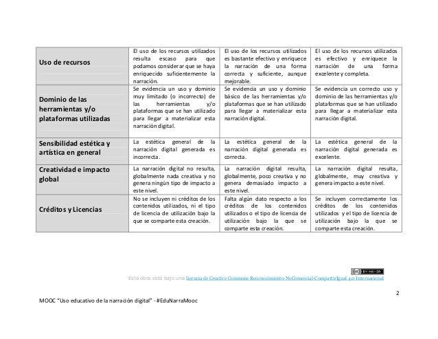 Rúbrica de valoración del Reto final EduNarraMooc Slide 3