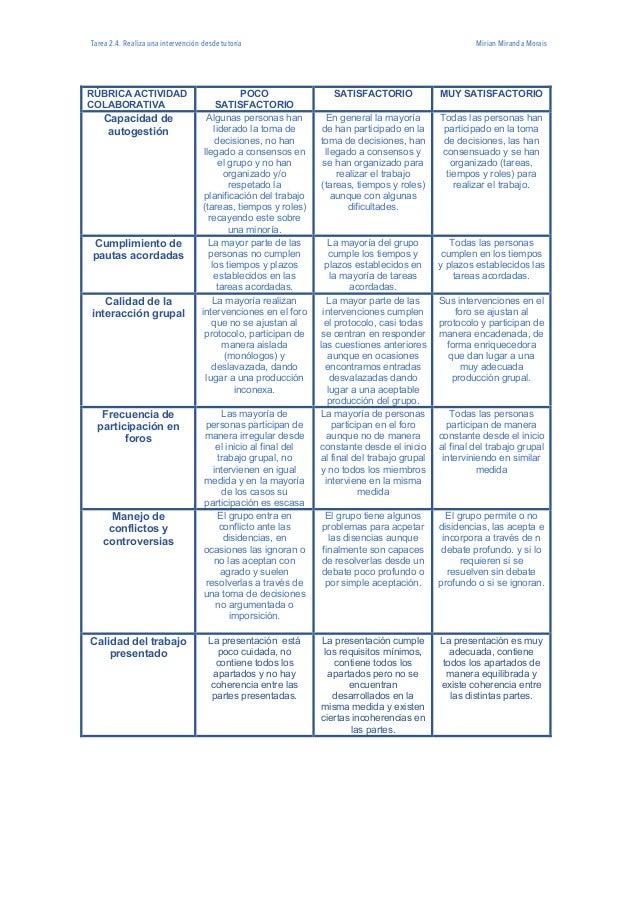 Tarea 2.4. Realiza una intervención desde tutoría Mirian Miranda Morais RÚBRICA ACTIVIDAD COLABORATIVA POCO SATISFACTORIO ...