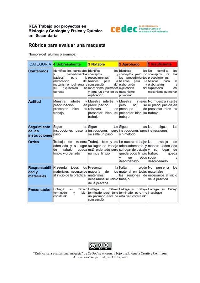 REA Trabajo por proyectos en Biología y Geología y Física y Química en Secundaria  Rúbrica para evaluar una maqueta Nombre...