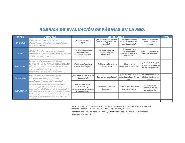 RUBRICA DE EVALUACIÓN DE PÁGINAS EN LA RED. CRITERIO                         DESCRIPCIÓN                                  ...