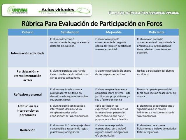 Criterio Satisfactorio Mejorable Deficiente Información solicitada El alumno interpretó correctamente la pregunta acerca d...