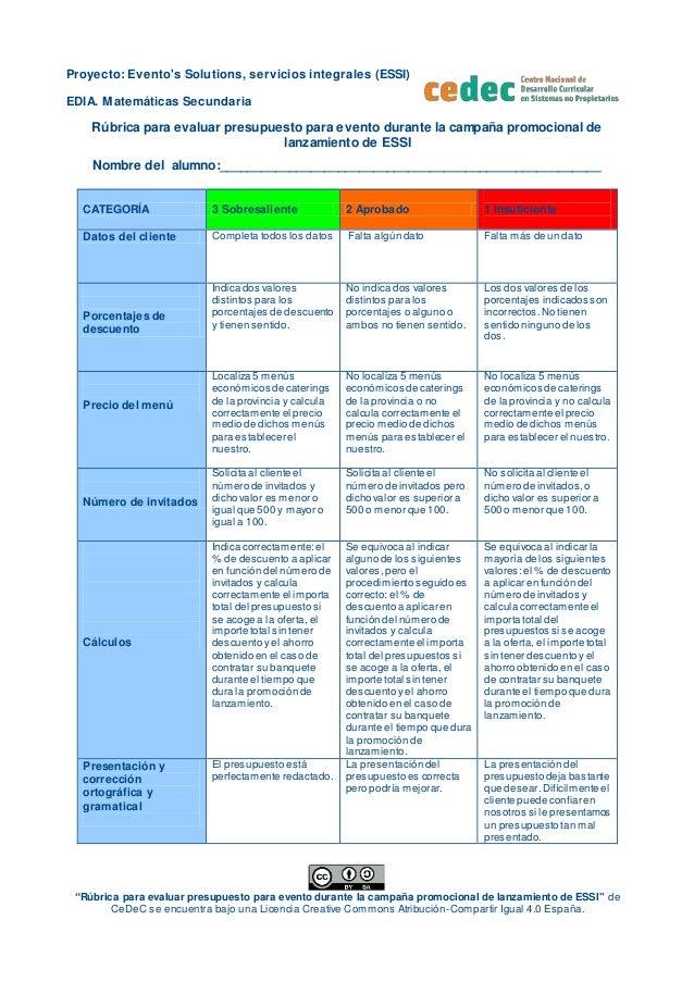 """Proyecto: Evento's Solutions, servicios integrales (ESSI) EDIA. Matemáticas Secundaria """"Rúbrica para evaluar presupuesto p..."""