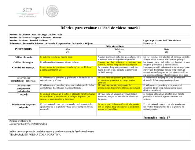 Rúbrica para evaluar calidad de videos tutorial Nombre del Alumno Nava del Angel José de Jesús Nombre del Docente:Margarit...