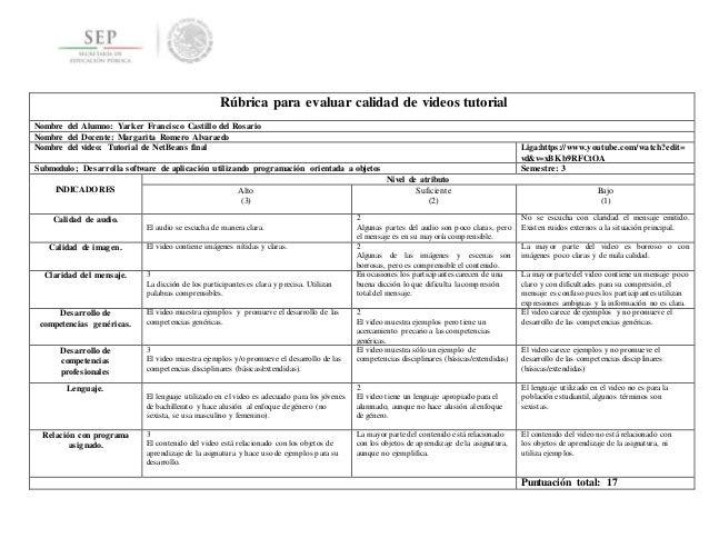 Rúbrica para evaluar calidad de videos tutorial Nombre del Alumno: Yarker Francisco Castillo del Rosario Nombre del Docent...