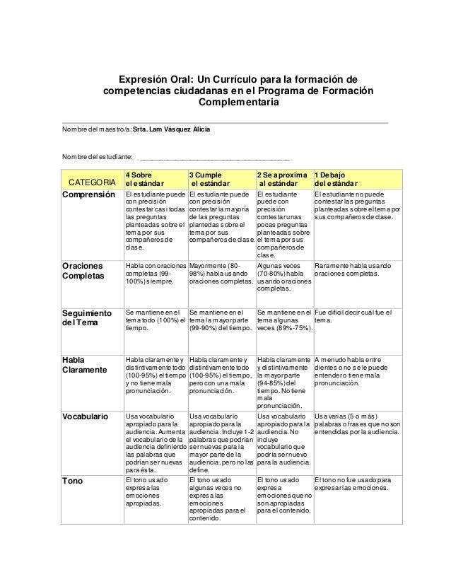 Expresión Oral: Un Currículo para la formación de competencias ciudadanas en el Programa de Formación Complementaria Nombr...