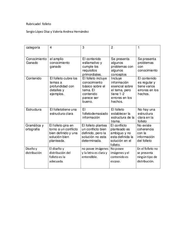 Rubricadel folleto Sergio López Díaz y Valeria Andrea Hernández  categoría  4  Conocimiento el amplio Ganado conocimiento ...