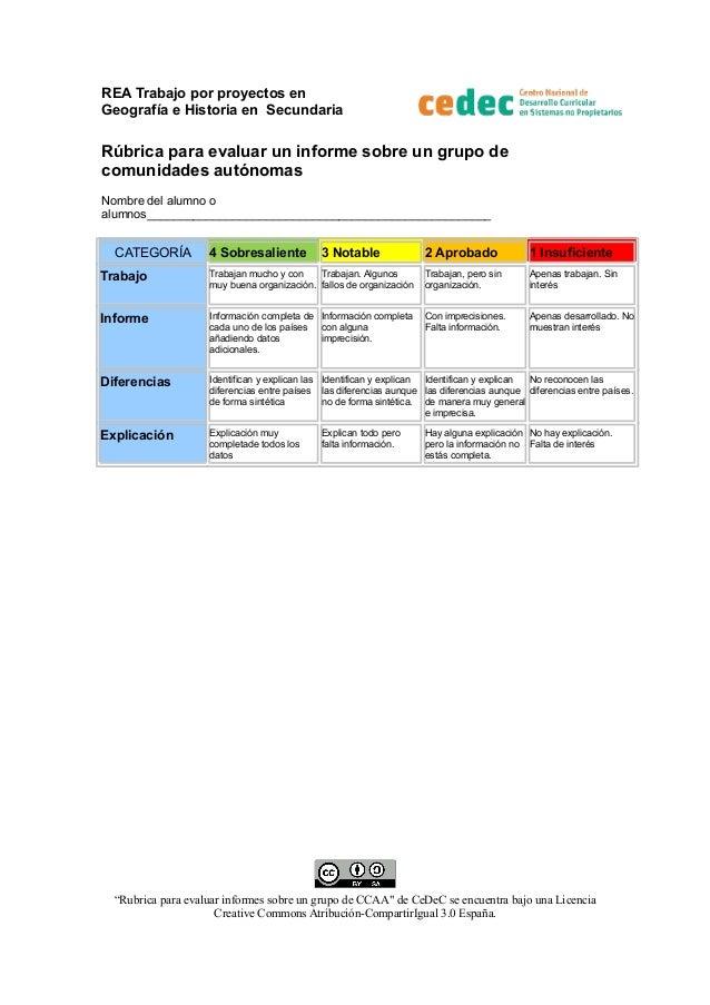 REA Trabajo por proyectos en Geografía e Historia en Secundaria Rúbrica para evaluar un informe sobre un grupo de comunida...