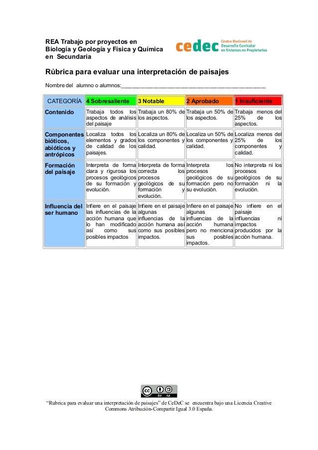 REA Trabajo por proyectos en Biología y Geología y Física y Química en Secundaria  Rúbrica para evaluar una interpretación...
