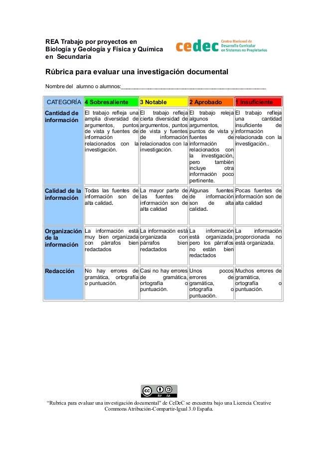 REA Trabajo por proyectos en Biología y Geología y Física y Química en Secundaria  Rúbrica para evaluar una investigación ...