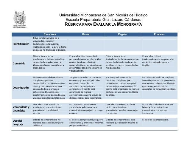 Universidad Michoacana de San Nicolás de Hidalgo Escuela Preparatoria Gral. Lázaro Cárdenas RÚBRICA PARA EVALUAR LA MONOGR...
