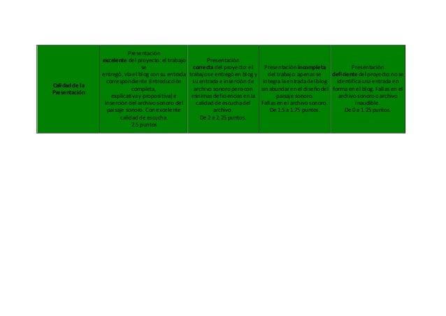 Calidad de la  Presentación  Presentación  excelente del proyecto: el trabajo  se  entregó, vía el blog con su entrada  co...