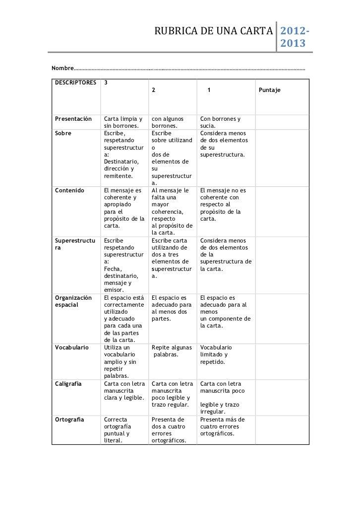 RUBRICA DE UNA CARTA 2012-                                                        2013Nombre………………………………………………………………………………...