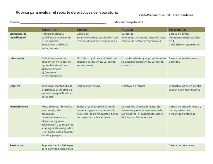 Rubrica para evaluar el reporte de prácticas de laboratorio                                                               ...