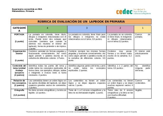 Experiencia convertida en REA Matemáticas. Primaria RÚBRICA DE EVALUACIÓN DE UN LAPBOOK EN PRIMARIA CATEGORÍ A 4 3 2 1 POR...