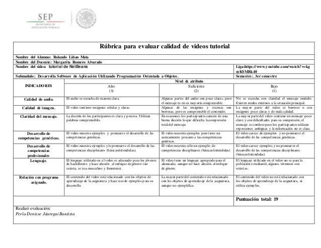 Rúbrica para evaluar calidad de videos tutorial Nombre del Alumno: Rolando Liñan Mata Nombre del Docente: Margarita Romero...