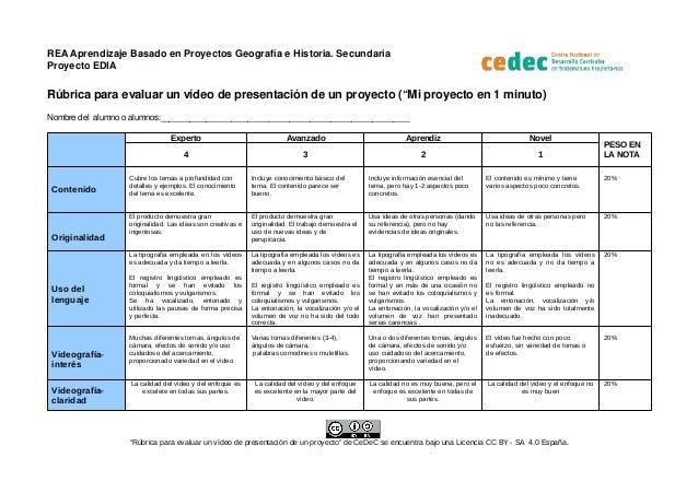 REA Aprendizaje Basado en Proyectos Geografía e Historia. Secundaria Proyecto EDIA Rúbrica para evaluar un vídeo de presen...