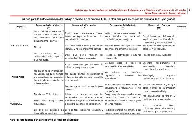 Rúbrica para la autoevaluación del Módulo 1, del Diplomado para Maestros de Primaria de 2 y 5 grados Mtro. Marco Antonio S...