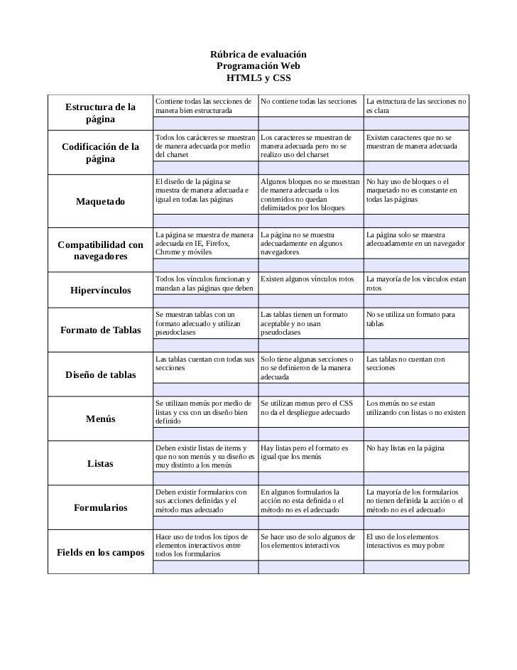 Rúbrica de evaluación                                         Programación Web                                           H...