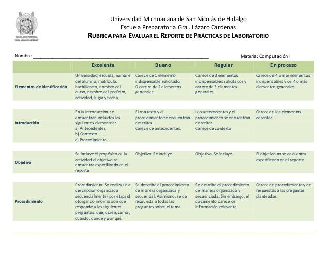 Universidad Michoacana de San Nicolás de Hidalgo Escuela Preparatoria Gral. Lázaro Cárdenas RUBRICA PARA EVALUAR EL REPORT...