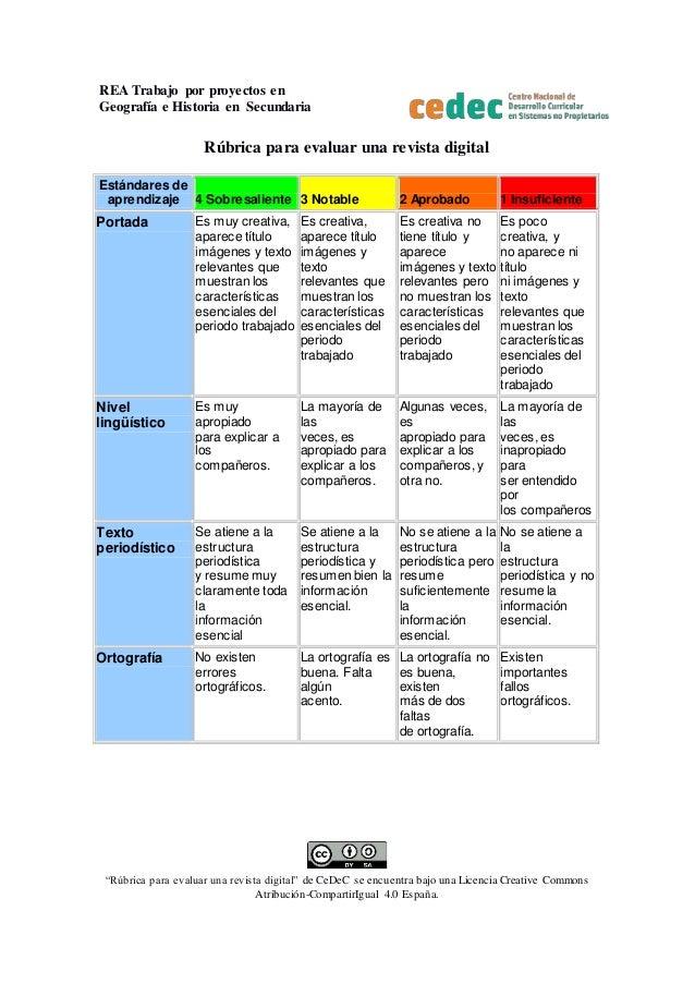 """REA Trabajo por proyectos en Geografía e Historia en Secundaria """"Rúbrica para evaluar una revista digital"""" de CeDeC se enc..."""