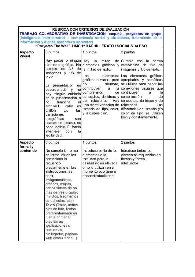 RÚBRICA CON CRITERIOS DE EVALUACIÓN TRABAJO COLABORATIVO DE INVESTIGACIÓN -empatía, proyectos en grupo- (Inteligencia inte...