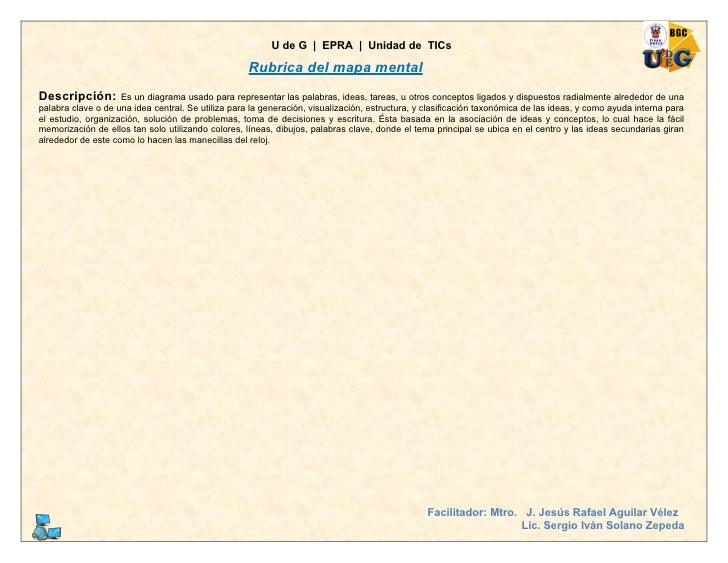 U de G | EPRA | Unidad de TICs                                                      Rubrica del mapa mental Descripción:  ...