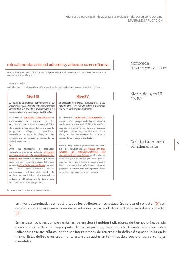 9 Rúbricas de observación de aula para la Evaluación del Desempeño Docente MANUAL DE APLICACIÓN Nombredel desempeñoevaluad...