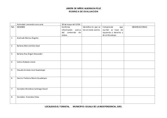 JARDÍN DE NIÑOS ALBORADA FELIZ RÚBRICA DE EVALUACIÓN LOCALIDAD:EL TOMATAL. MUNICIPIO: IGUALA DE LA INDEPENDENCIA, GRO. Act...