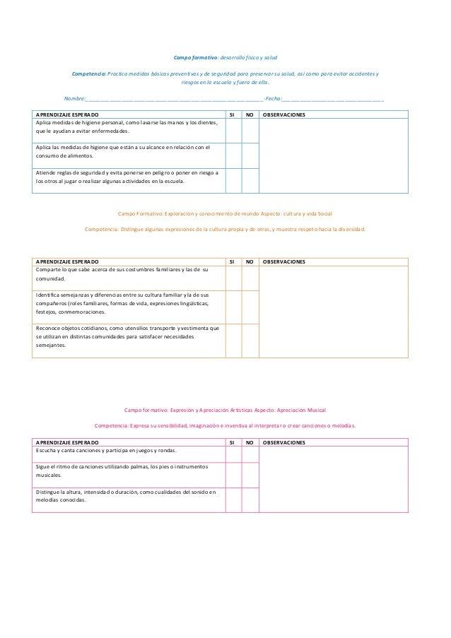 Campo formativo: desarrollo físico y salud Competencia: Practica medidas básicas preventivas y de seguridad para preservar...