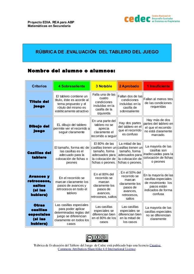 Proyecto EDIA. REA para ABP Matem�ticas en Secundaria R�BRICA DE .EVALUACI�N DEL TABLERO DEL JUEGO Nombre del alumno o alu...
