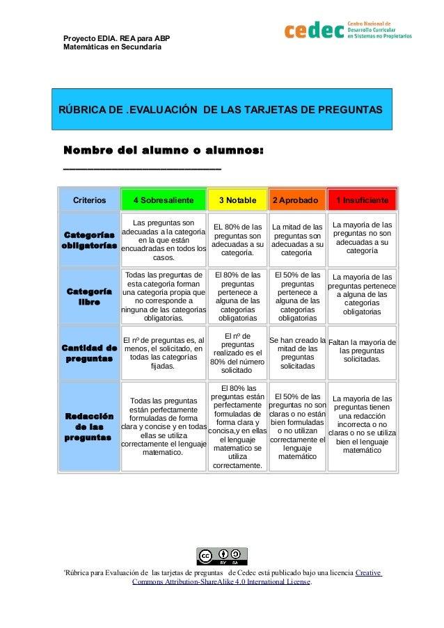 Proyecto EDIA. REA para ABP Matem�ticas en Secundaria R�BRICA DE .EVALUACI�N DE LAS TARJETAS DE PREGUNTAS Nombre del alumn...