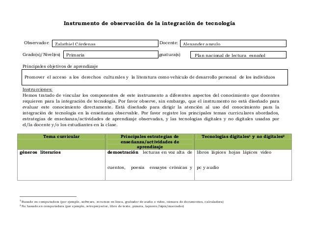 Instrumento de observación de la integración de tecnología Observador: Docente: Grado(s)/Nivel(es) Asignatura(s) Principal...