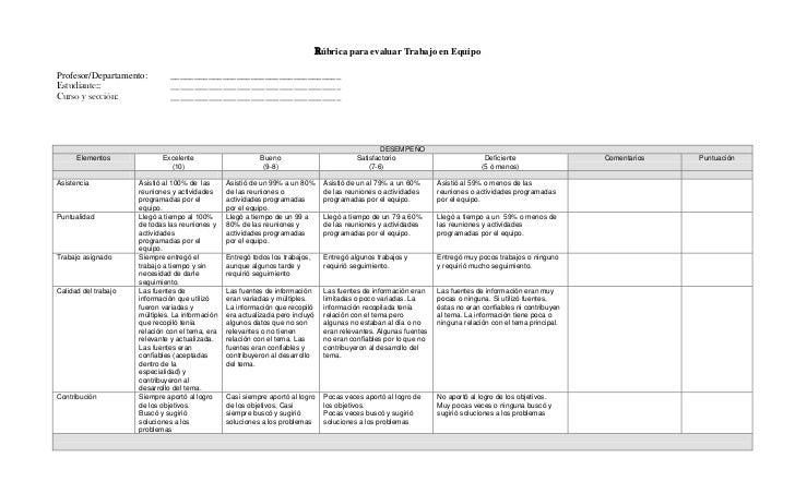 Rúbrica para evaluar Trabajo en EquipoProfesor/Departamento:         ____________________________________Estudiante::     ...