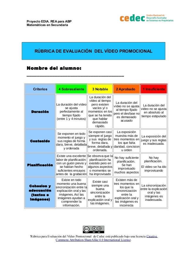 Proyecto EDIA. REA para ABP Matem�ticas en Secundaria R�BRICA DE EVALUACI�N DEL V�DEO PROMOCIONAL Nombre del alumno: _____...