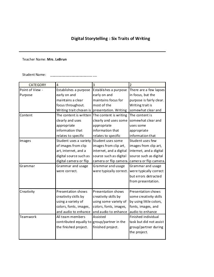 "using storytelling classroom form teaching Storytelling community, including storytelling teachers, and conventional educators the focus for this qualitative study is to determine how teachers naturally use story within their classroom in order to diminish this perceived gap as rubright (1996) points out, ""we all know that teachers often exercise the most natural form."
