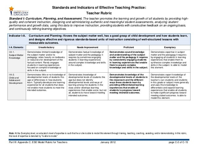 Rubric For Curriculum Analysis