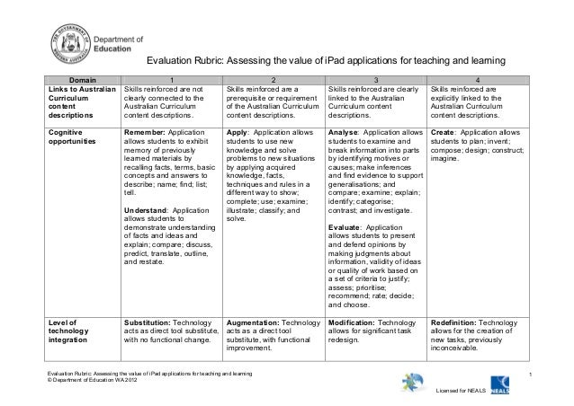 Evaluation Rubric: Assessing the value of iPad applications for teaching and learning Domain Links to Australian Curriculu...
