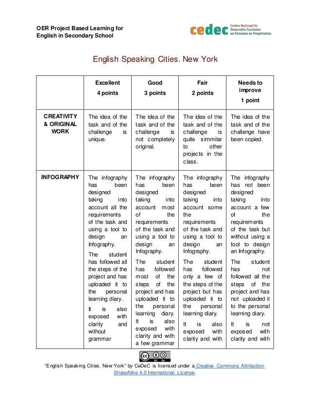 """OER Project Based Learning for English in Secondary School """"English Speaking Cities. New York"""" by CeDeC is licensed under ..."""