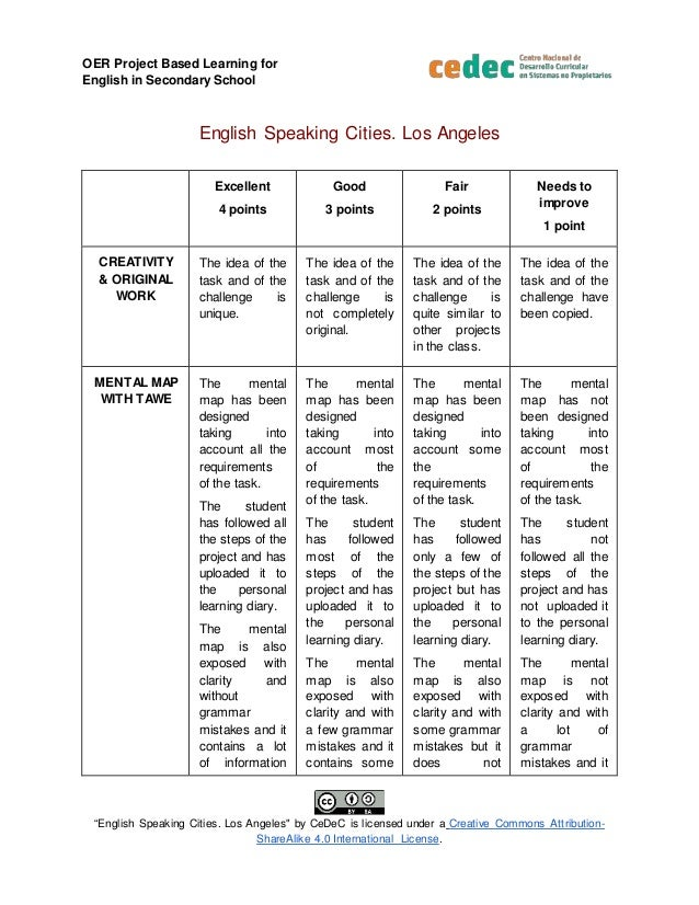 "OER Project Based Learning for English in Secondary School ""English Speaking Cities. Los Angeles"" by CeDeC is licensed und..."