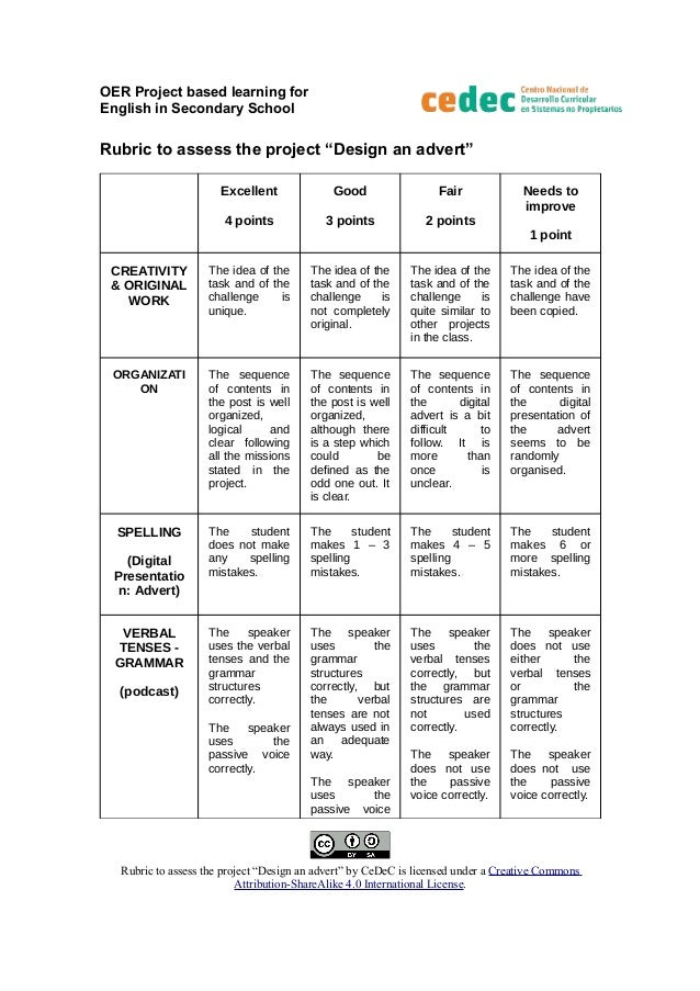 "OER Project based learning for English in Secondary School Rubric to assess the project ""Design an advert"" Excellent 4 poi..."