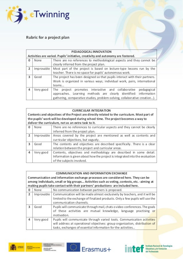 Rubric for a project plan PEDAGOGICAL INNOVATION Activities are varied. Pupils' initiative, creativity and autonomy are fo...