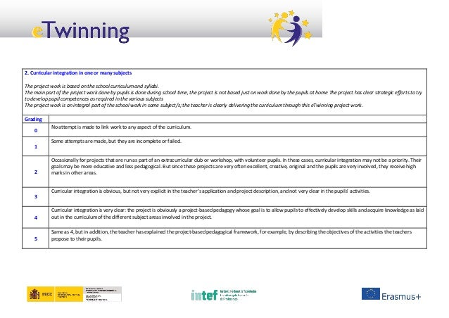 eTwinning National Quality Label Slide 3