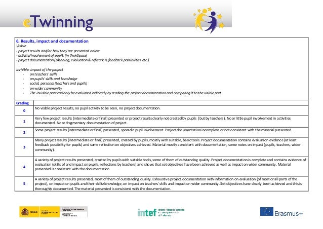 6. Results, impact and documentation Visible - project results and/or how they are presented online - activity/involvement...