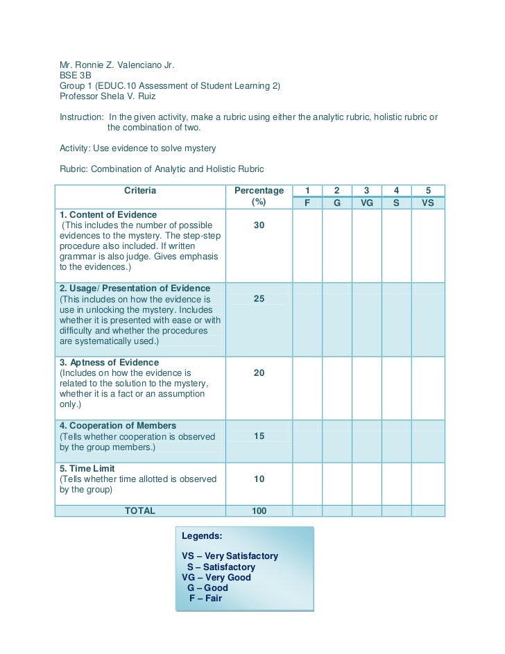 Mr. Ronnie Z. Valenciano Jr.BSE 3BGroup 1 (EDUC.10 Assessment of Student Learning 2)Professor Shela V. RuizInstruction: In...