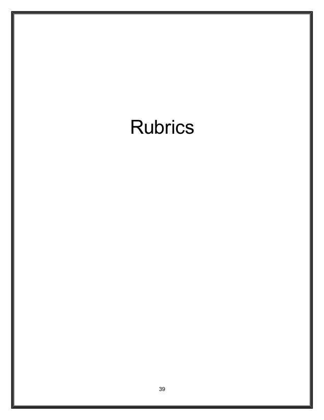 Rubrics 39