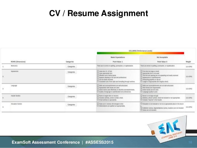 Perfect Resume Scoring Rubric Within Resume Grading Rubric