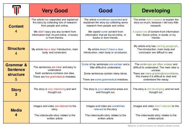 Formatos De Curriculum Vitae Profesional En Word New Energie